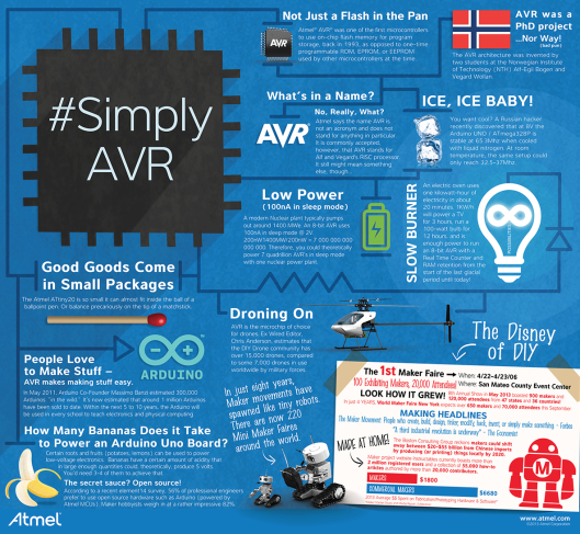 simplyavrinfographic1
